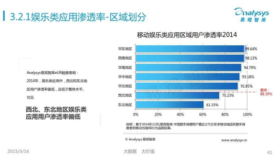 中國移動互聯網用戶行為統計報告2015_041