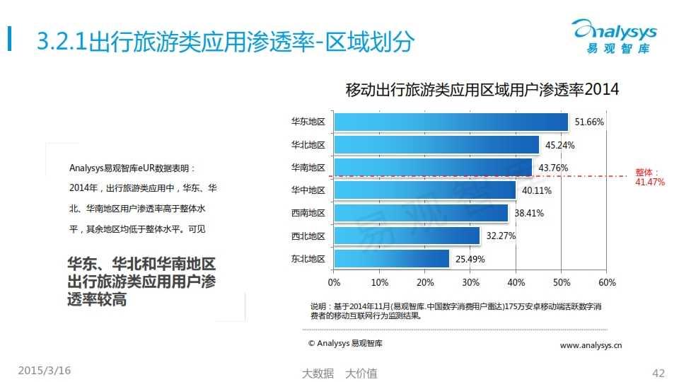 中国移动互联网用户行为统计报告2015_042
