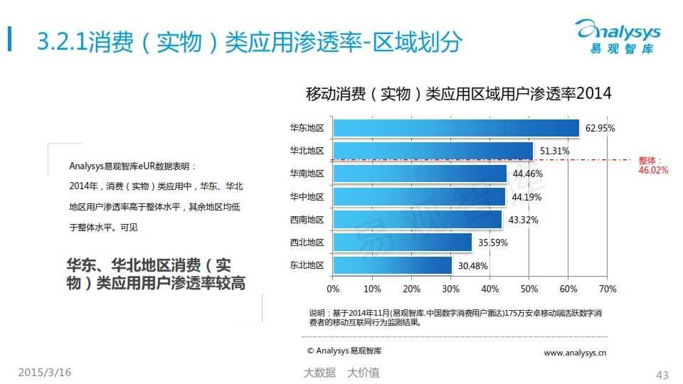 中国移动互联网用户行为统计报告2015_043