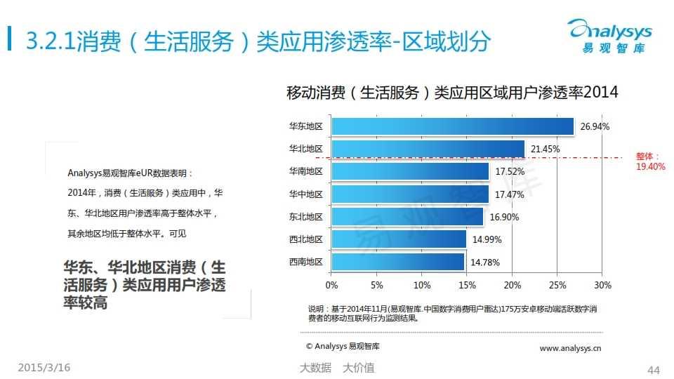 中国移动互联网用户行为统计报告2015_044