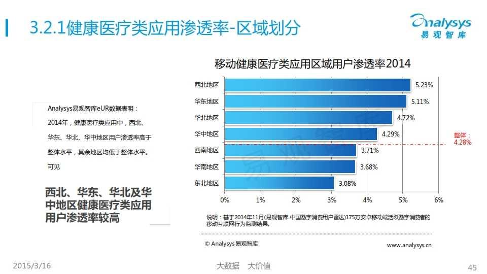 中国移动互联网用户行为统计报告2015_045