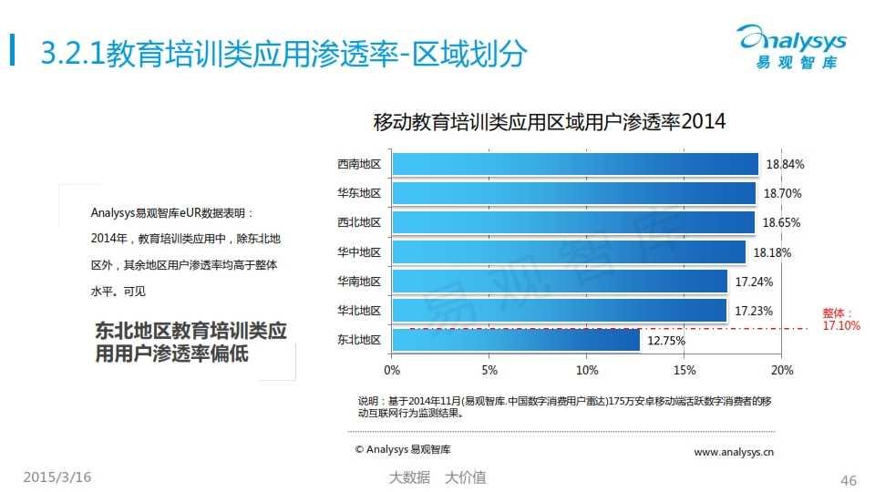 中国移动互联网用户行为统计报告2015_046