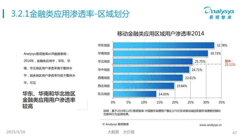 中國移動互聯網用戶行為統計報告2015_047