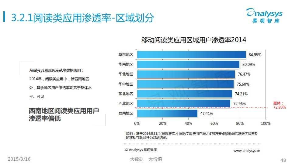 中国移动互联网用户行为统计报告2015_048
