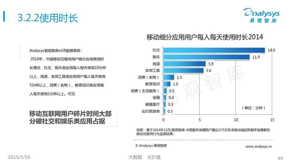 中国移动互联网用户行为统计报告2015_049