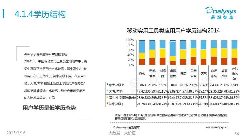 中国移动互联网用户行为统计报告2015_056