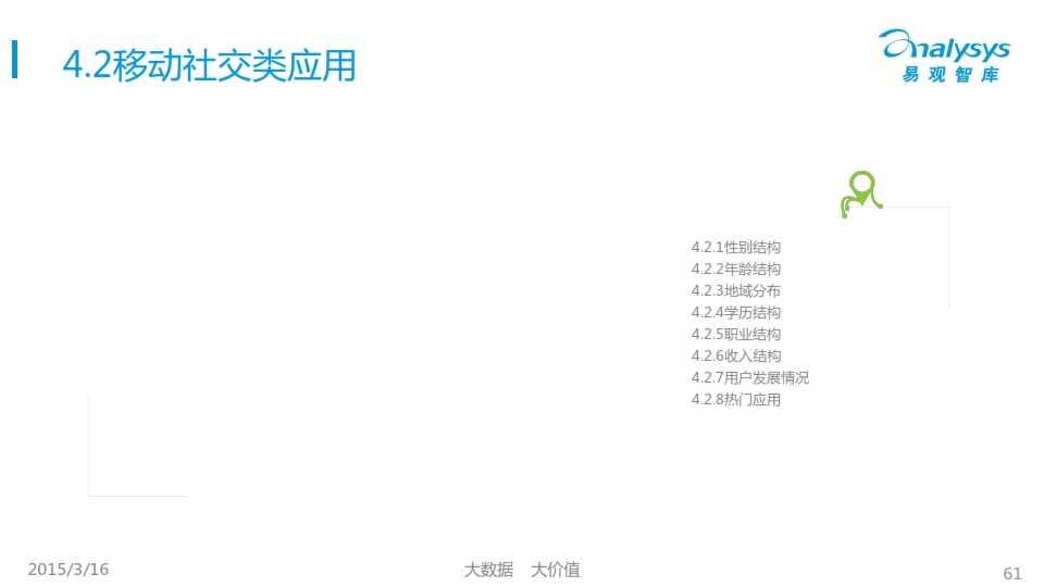 中國移動互聯網用戶行為統計報告2015_061