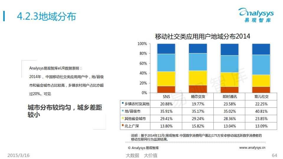 中國移動互聯網用戶行為統計報告2015_064