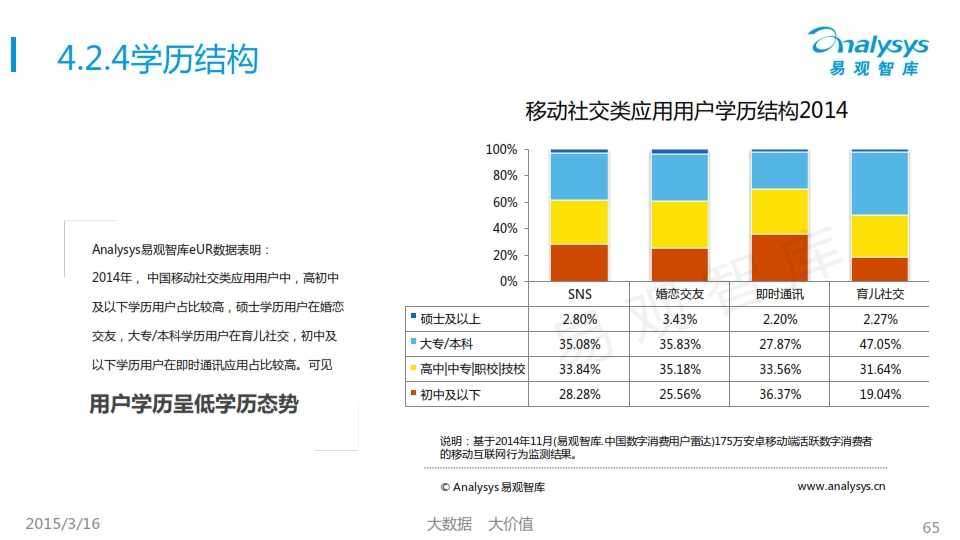 中國移動互聯網用戶行為統計報告2015_065