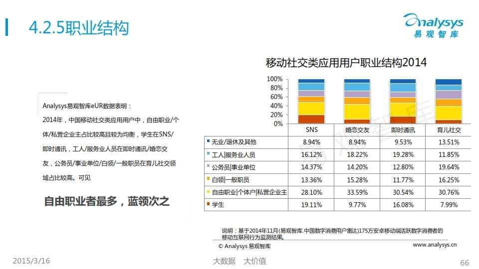 中國移動互聯網用戶行為統計報告2015_066