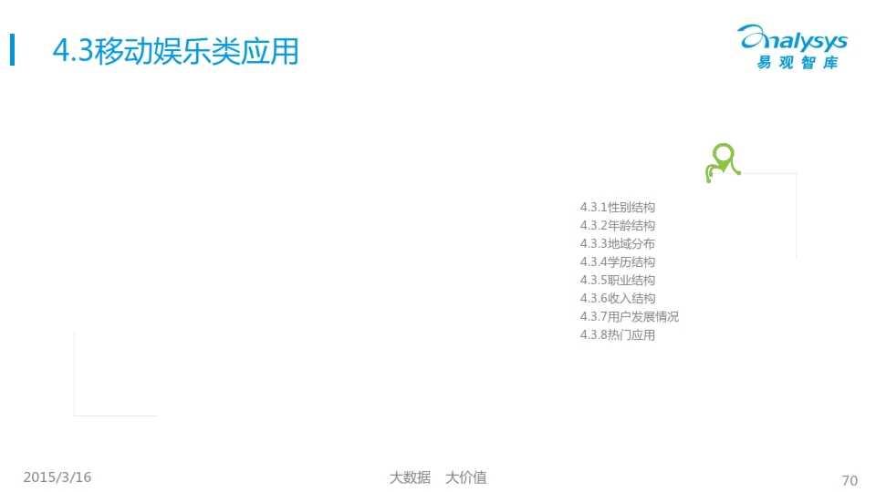 中國移動互聯網用戶行為統計報告2015_070