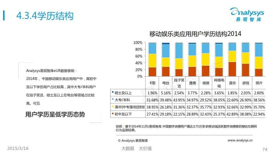 中國移動互聯網用戶行為統計報告2015_074