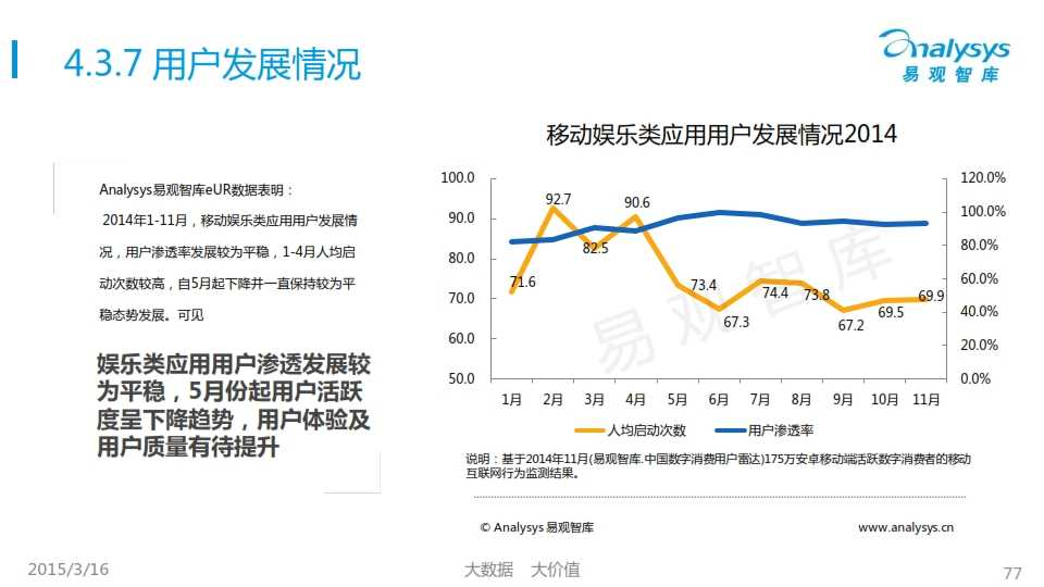 中國移動互聯網用戶行為統計報告2015_077