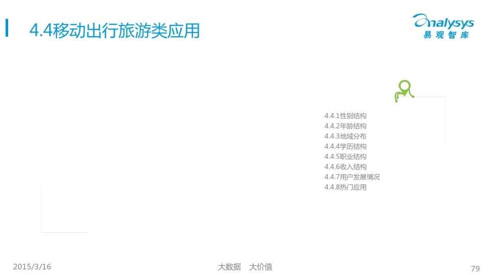 中國移動互聯網用戶行為統計報告2015_079