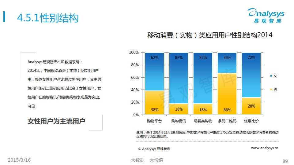 中国移动互联网用户行为统计报告2015_089