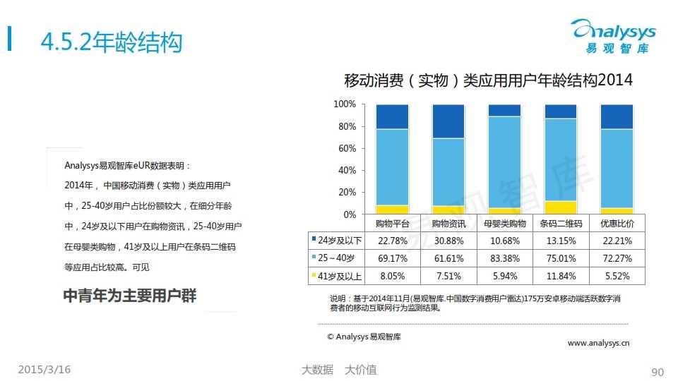 中国移动互联网用户行为统计报告2015_090