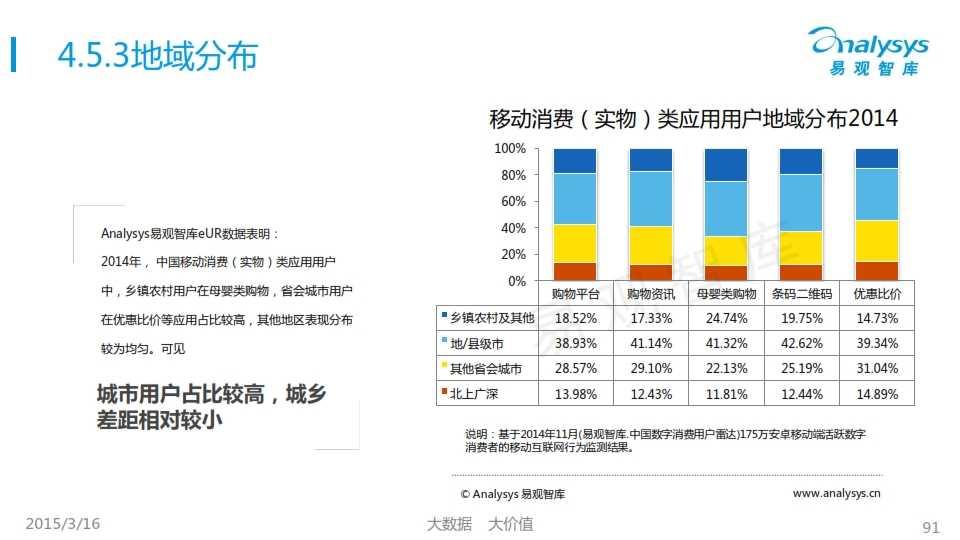 中国移动互联网用户行为统计报告2015_091