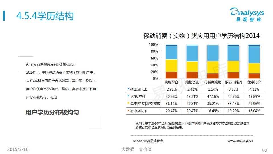 中国移动互联网用户行为统计报告2015_092