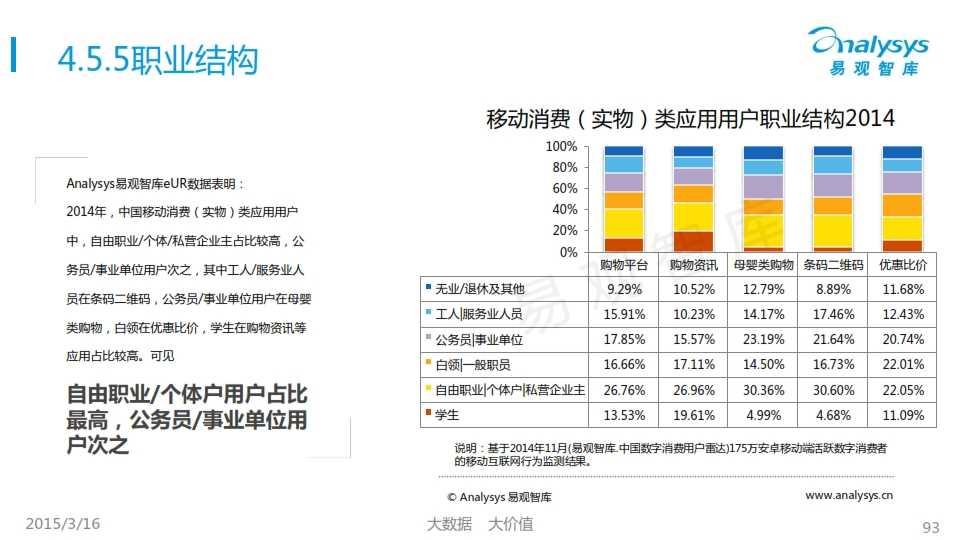 中国移动互联网用户行为统计报告2015_093