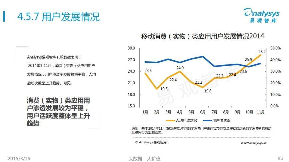 中国移动互联网用户行为统计报告2015_095