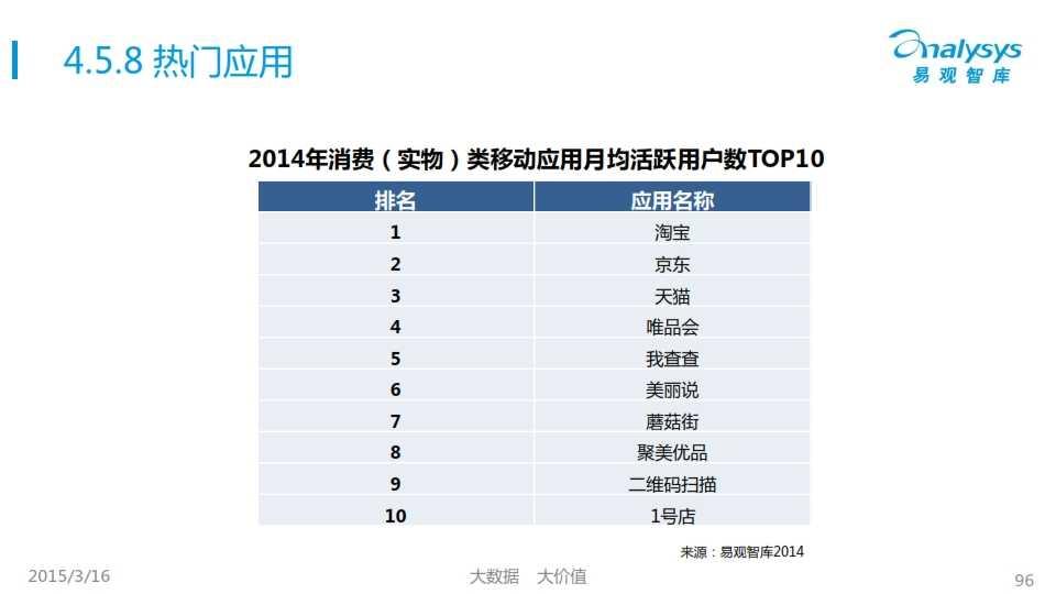 中国移动互联网用户行为统计报告2015_096