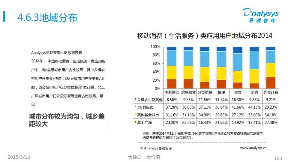 中国移动互联网用户行为统计报告2015_100