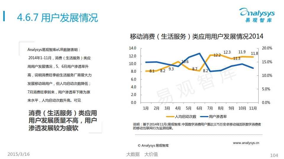 中国移动互联网用户行为统计报告2015_104
