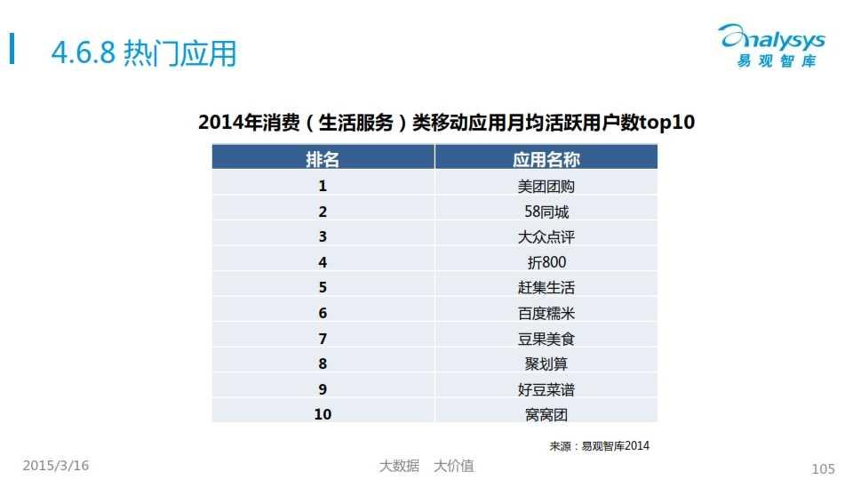 中国移动互联网用户行为统计报告2015_105