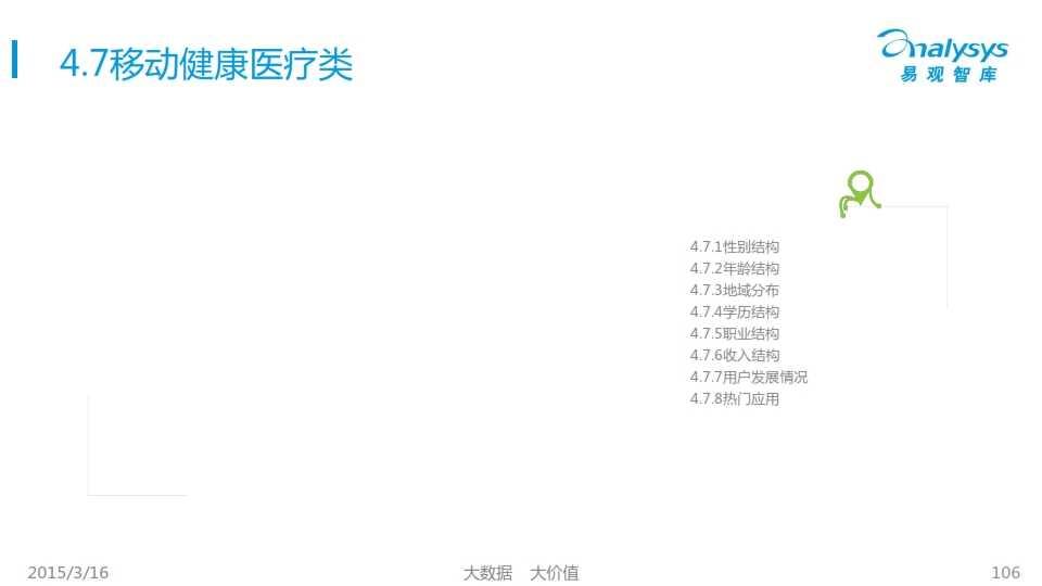 中国移动互联网用户行为统计报告2015_106