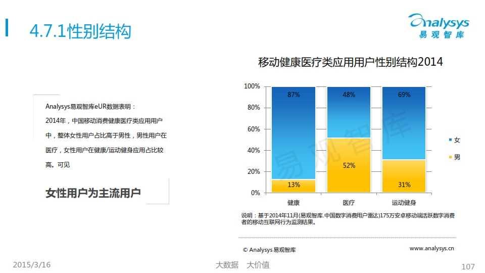 中国移动互联网用户行为统计报告2015_107