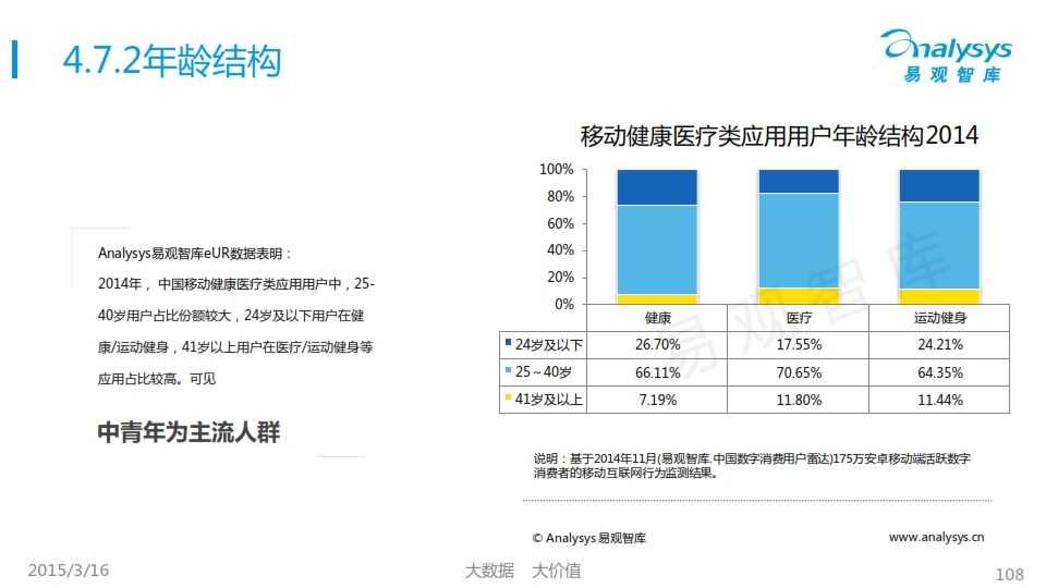 中国移动互联网用户行为统计报告2015_108