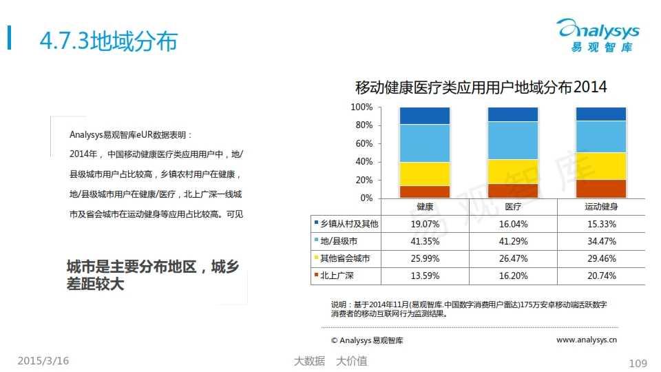 中国移动互联网用户行为统计报告2015_109