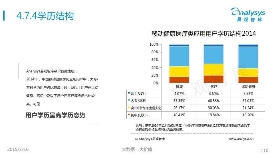 中国移动互联网用户行为统计报告2015_110