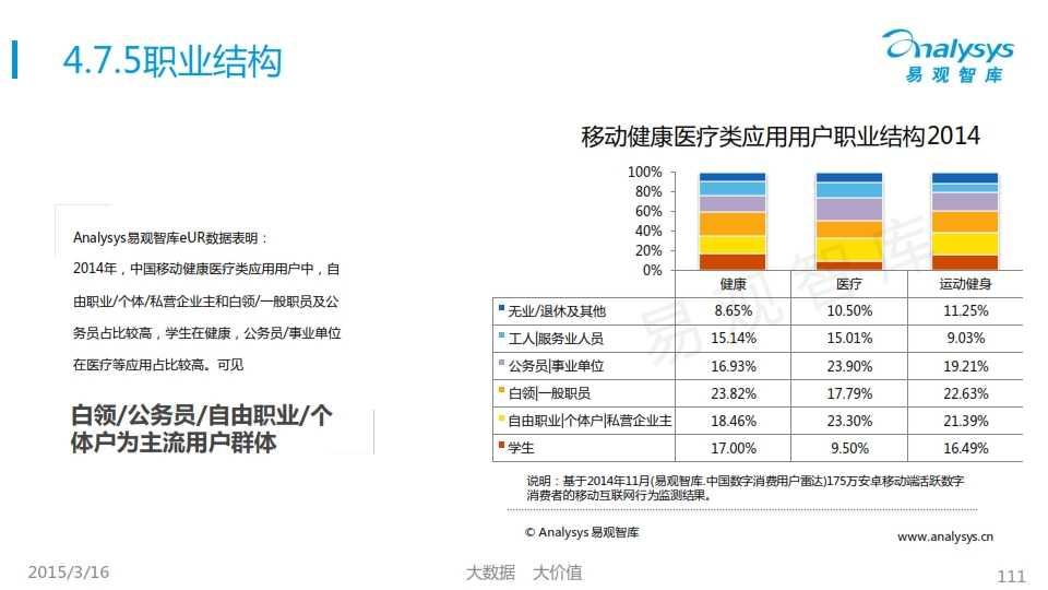 中国移动互联网用户行为统计报告2015_111