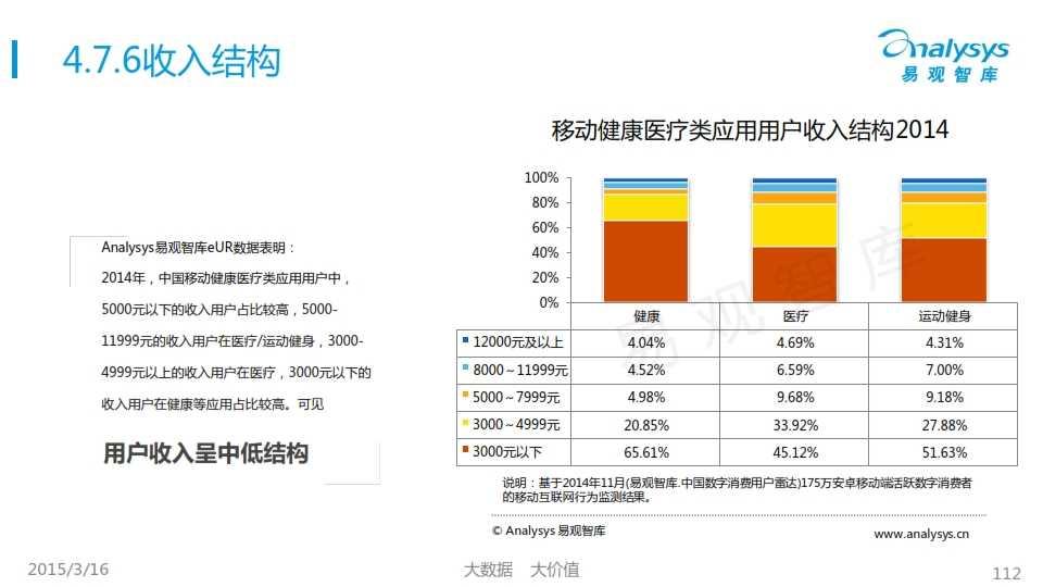中国移动互联网用户行为统计报告2015_112