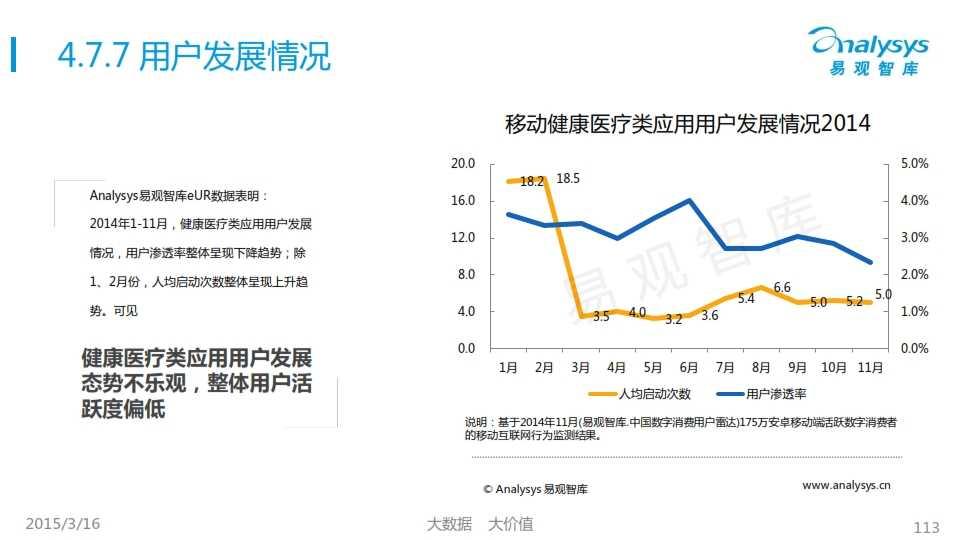 中国移动互联网用户行为统计报告2015_113
