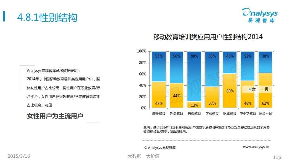 中国移动互联网用户行为统计报告2015_116