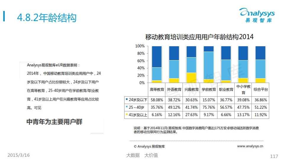 中国移动互联网用户行为统计报告2015_117