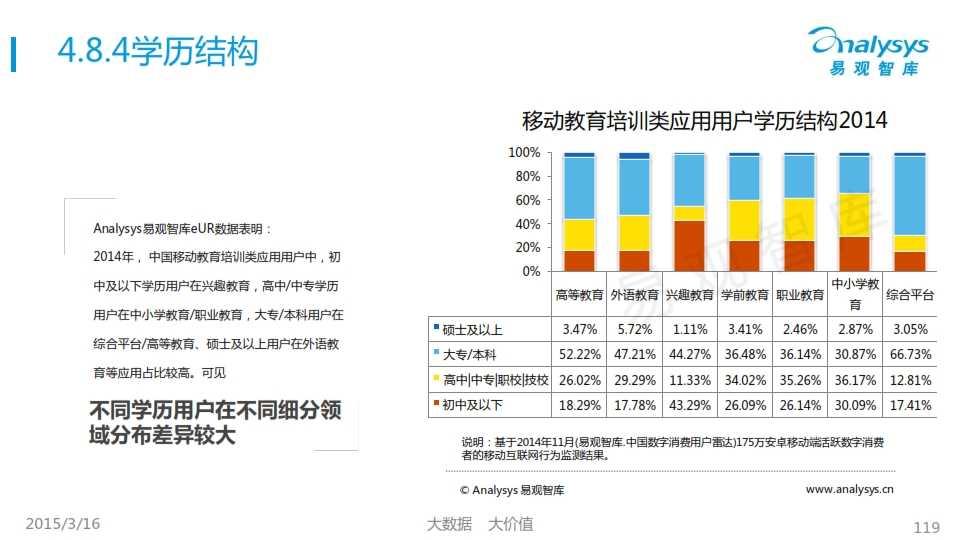 中国移动互联网用户行为统计报告2015_119