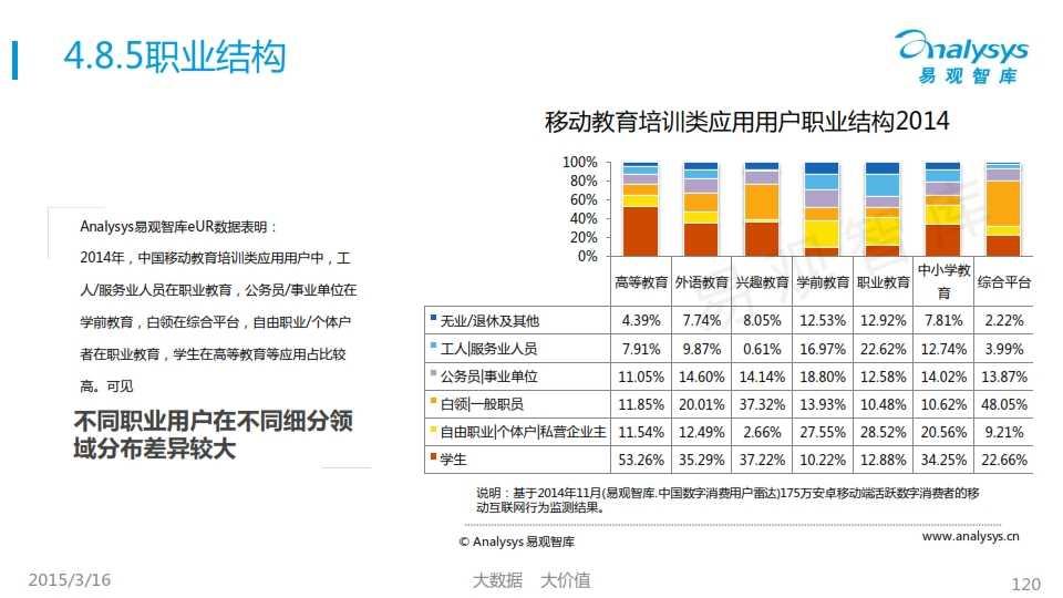 中国移动互联网用户行为统计报告2015_120