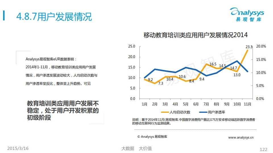 中国移动互联网用户行为统计报告2015_122