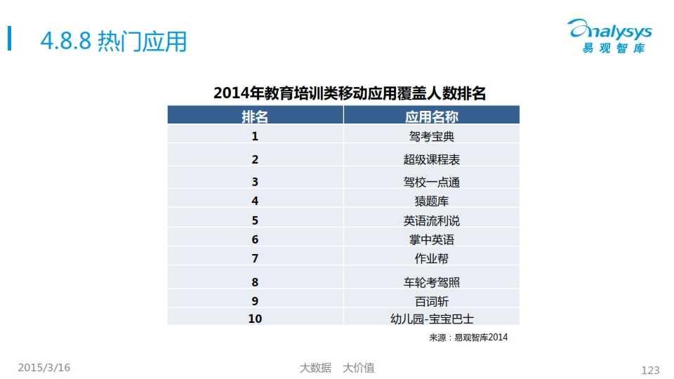 中国移动互联网用户行为统计报告2015_123