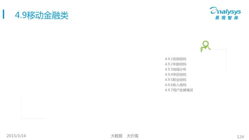 中国移动互联网用户行为统计报告2015_124
