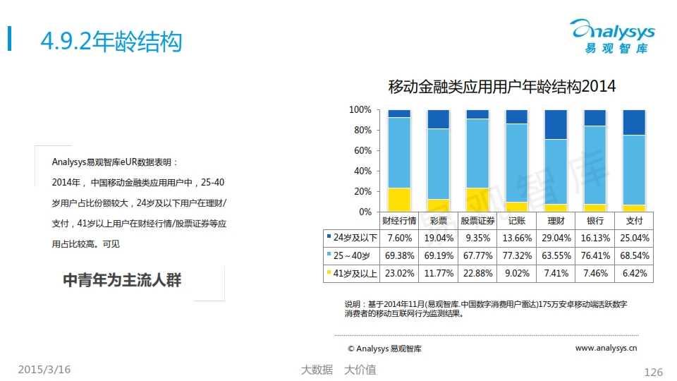 中国移动互联网用户行为统计报告2015_126