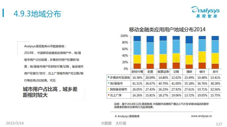 中国移动互联网用户行为统计报告2015_127
