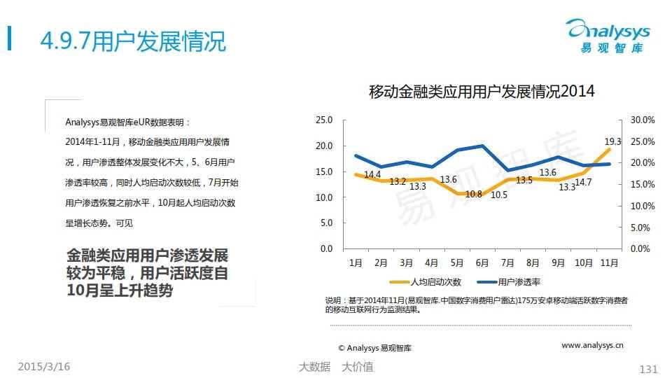 中国移动互联网用户行为统计报告2015_131