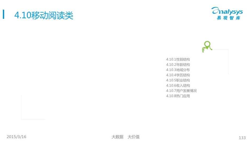 中国移动互联网用户行为统计报告2015_133