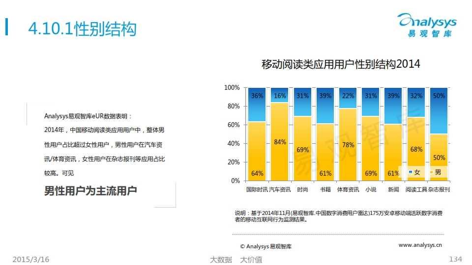 中国移动互联网用户行为统计报告2015_134