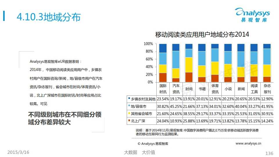 中国移动互联网用户行为统计报告2015_136