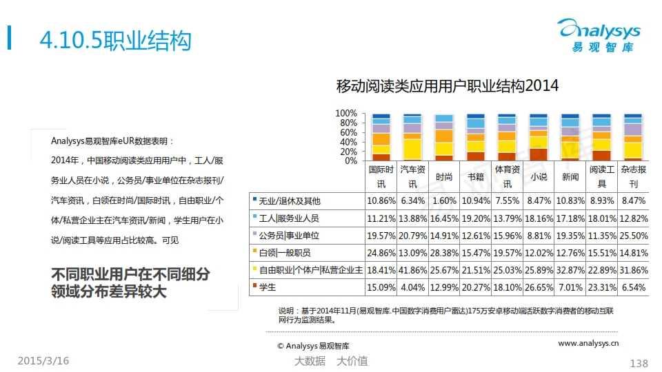 中国移动互联网用户行为统计报告2015_138